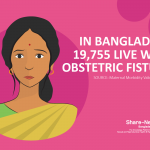 19,755 Women live with Obstetric Fistula in Bangladesh