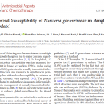 Antimicrobial Susceptibility of Neisseria gonorrhoeae in Bangladesh (2014 Update)