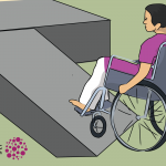 Sexual Rights for People with Disabilities