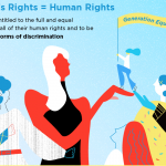 Infographic on Human Rights of Women