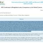 HIV Landscape in Bangladesh and a Comparison to the Global Context