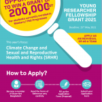 Share-Net Bangladesh Young Researcher Fellowship Grant 2021
