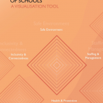 Visualisation tool: To assess 'Girl-friendliness of Schools'