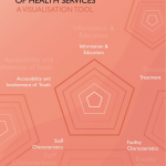 Visualisation tool: To assess 'Youth-friendliness of Health Services'