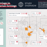Infographic: Child Marriage in Humanitarian Settings in Bangladesh and other South Asian Countries