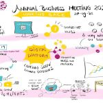 A look back at the Share-Net International Annual Business Meeting 2021 (ABM2021)
